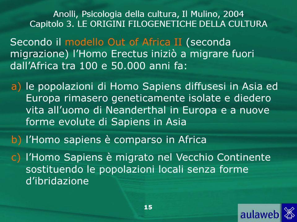 Secondo il modello Out of Africa II (seconda migrazione) l'Homo Erectus iniziò a migrare fuori dall'Africa tra 100 e 50.000 anni fa: