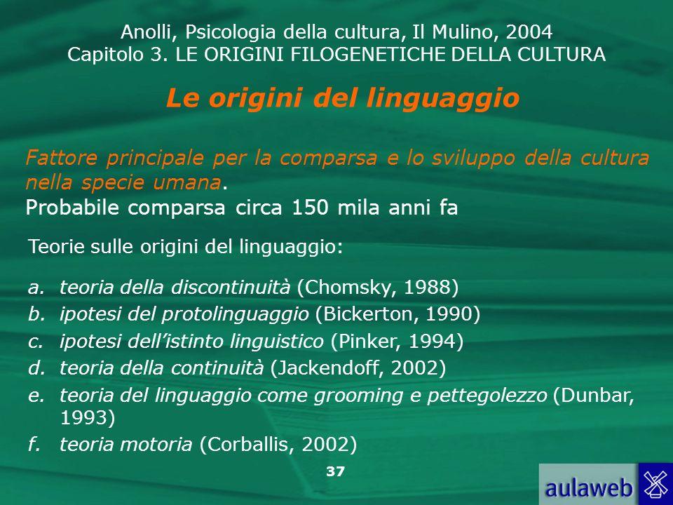 Le origini del linguaggio