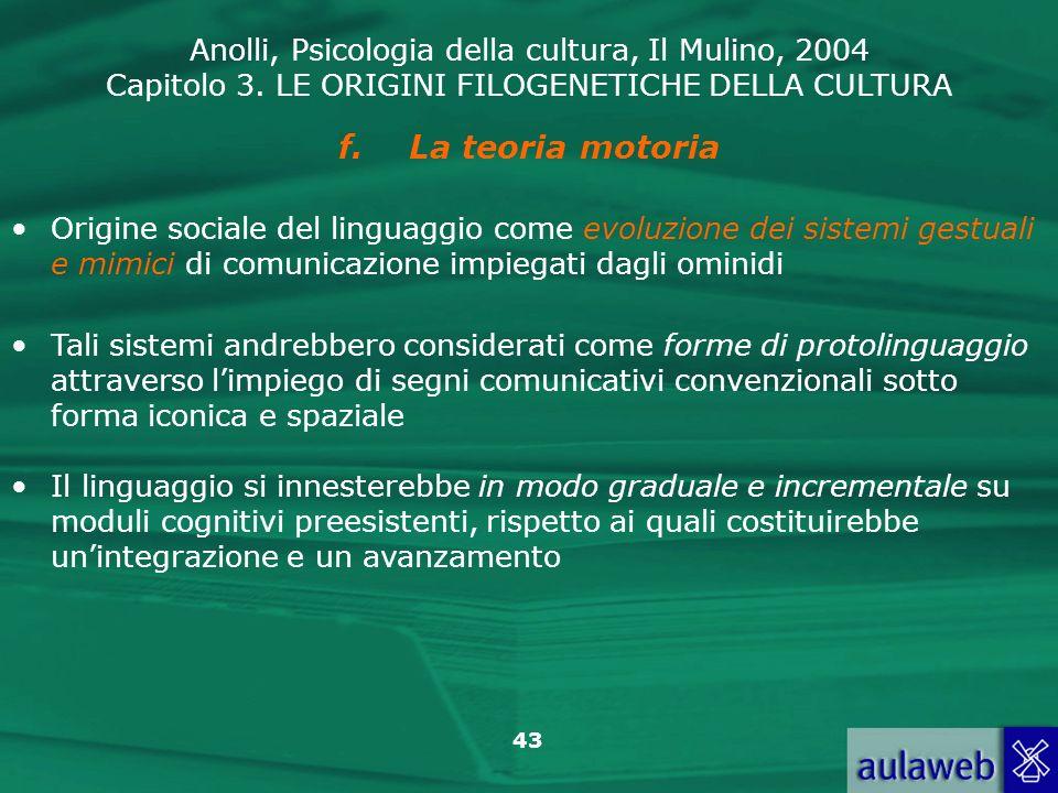 La teoria motoria Origine sociale del linguaggio come evoluzione dei sistemi gestuali e mimici di comunicazione impiegati dagli ominidi.