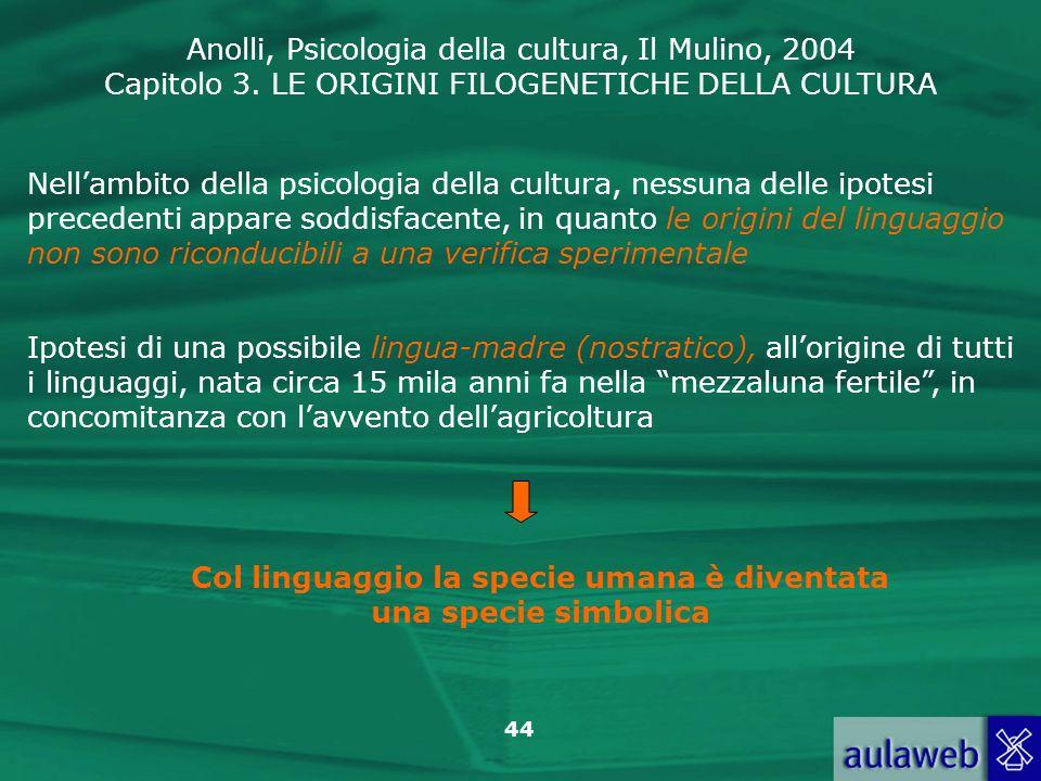 Col linguaggio la specie umana è diventata una specie simbolica