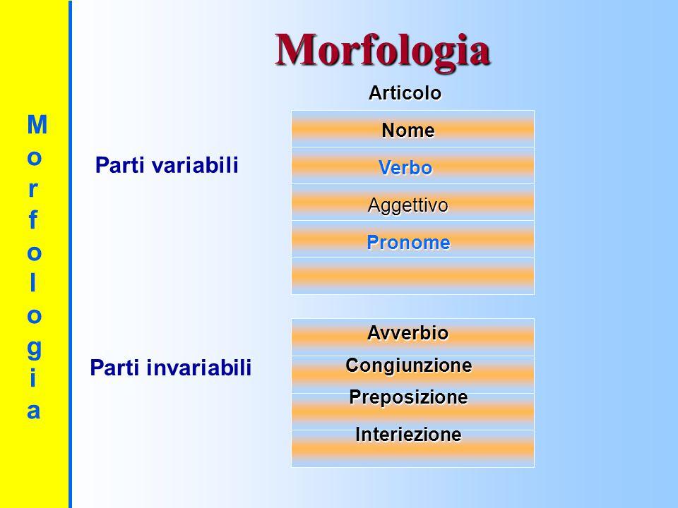 Morfologia Morfologia Parti variabili Parti invariabili Articolo Nome