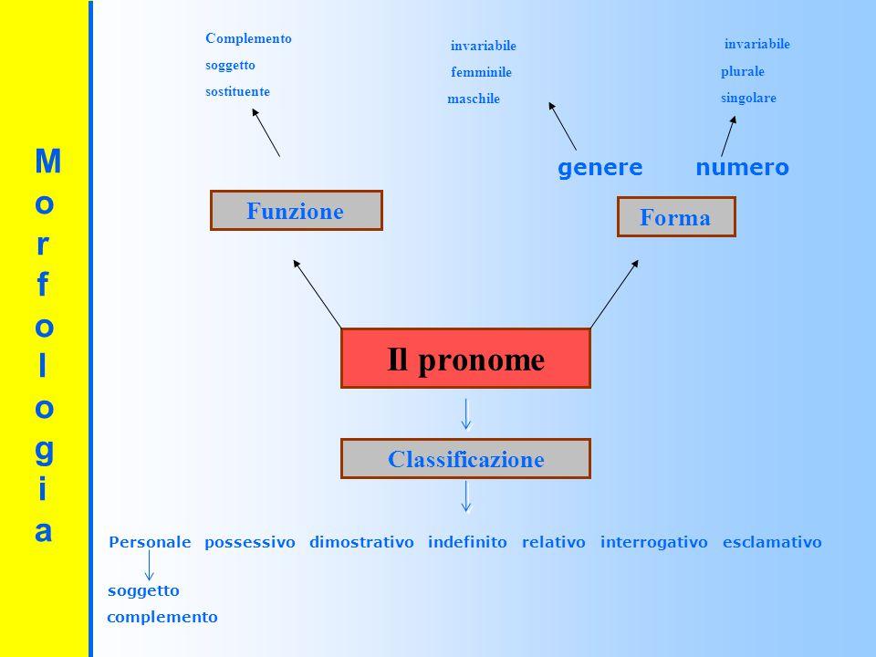 Morfologia Il pronome Funzione Forma Classificazione invariabile
