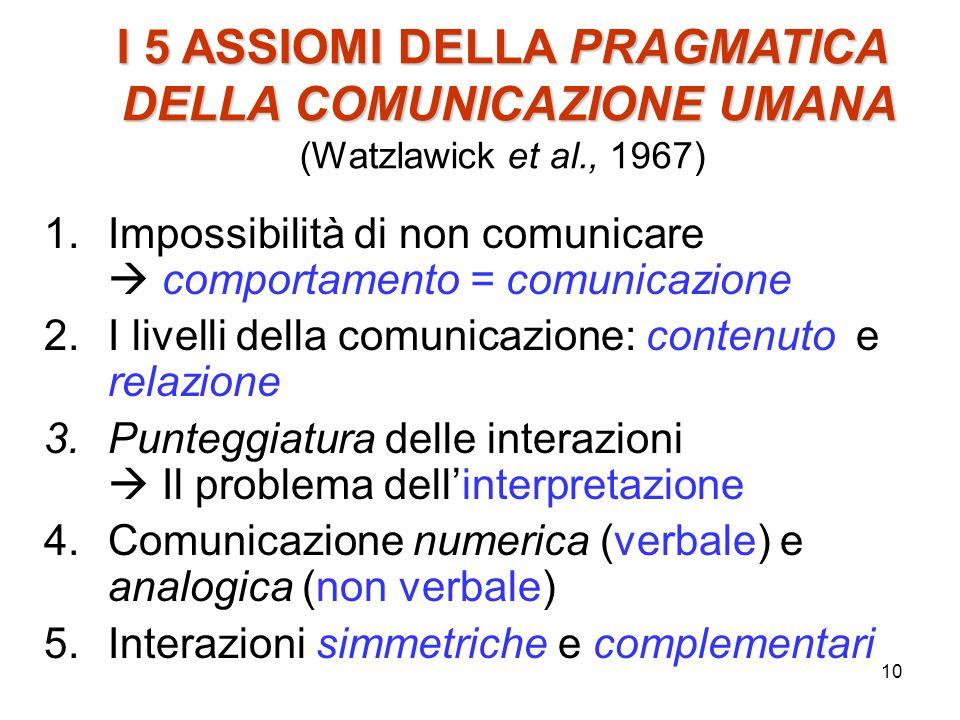 I 5 ASSIOMI DELLA PRAGMATICA DELLA COMUNICAZIONE UMANA (Watzlawick et al., 1967)