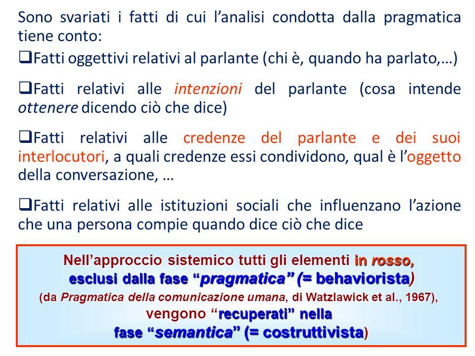 Fatti oggettivi relativi al parlante (chi è, quando ha parlato,…)