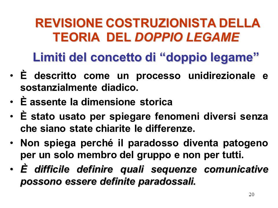 REVISIONE COSTRUZIONISTA DELLA TEORIA DEL DOPPIO LEGAME Limiti del concetto di doppio legame