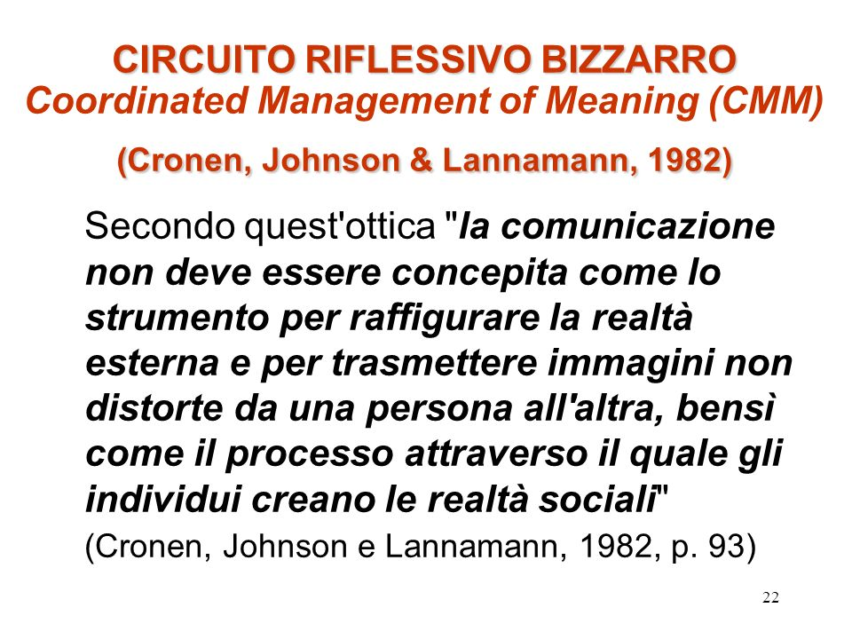 CIRCUITO RIFLESSIVO BIZZARRO Coordinated Management of Meaning (CMM) (Cronen, Johnson & Lannamann, 1982)