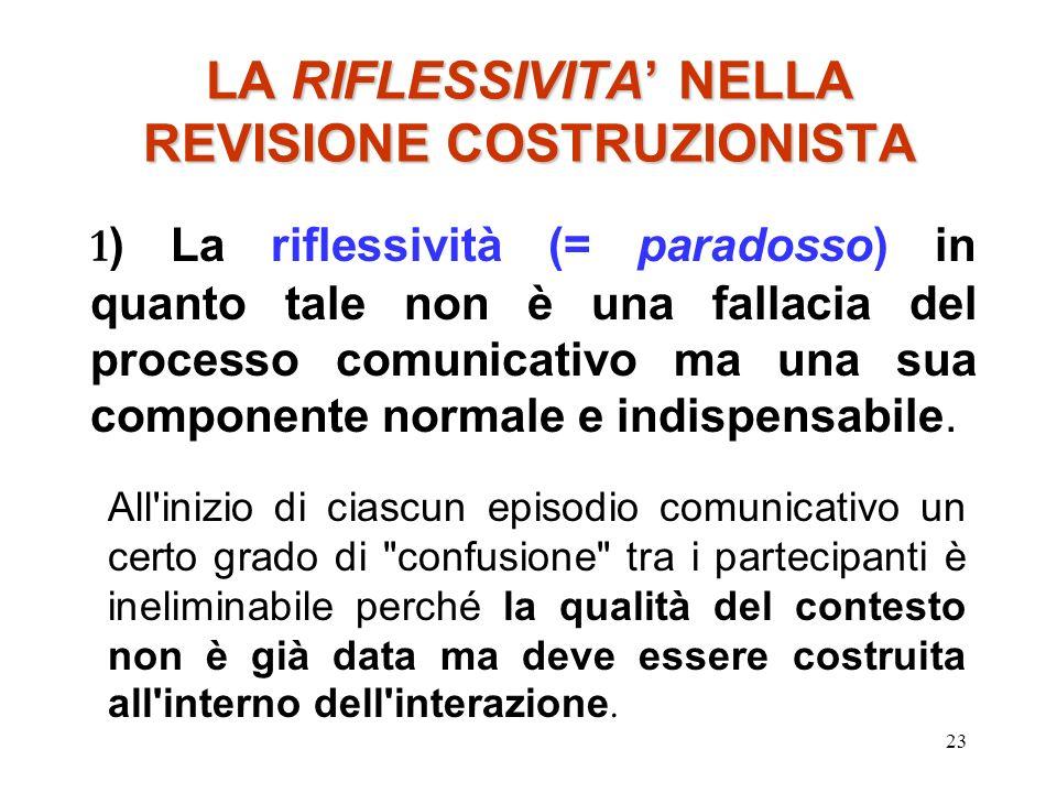 LA RIFLESSIVITA' NELLA REVISIONE COSTRUZIONISTA