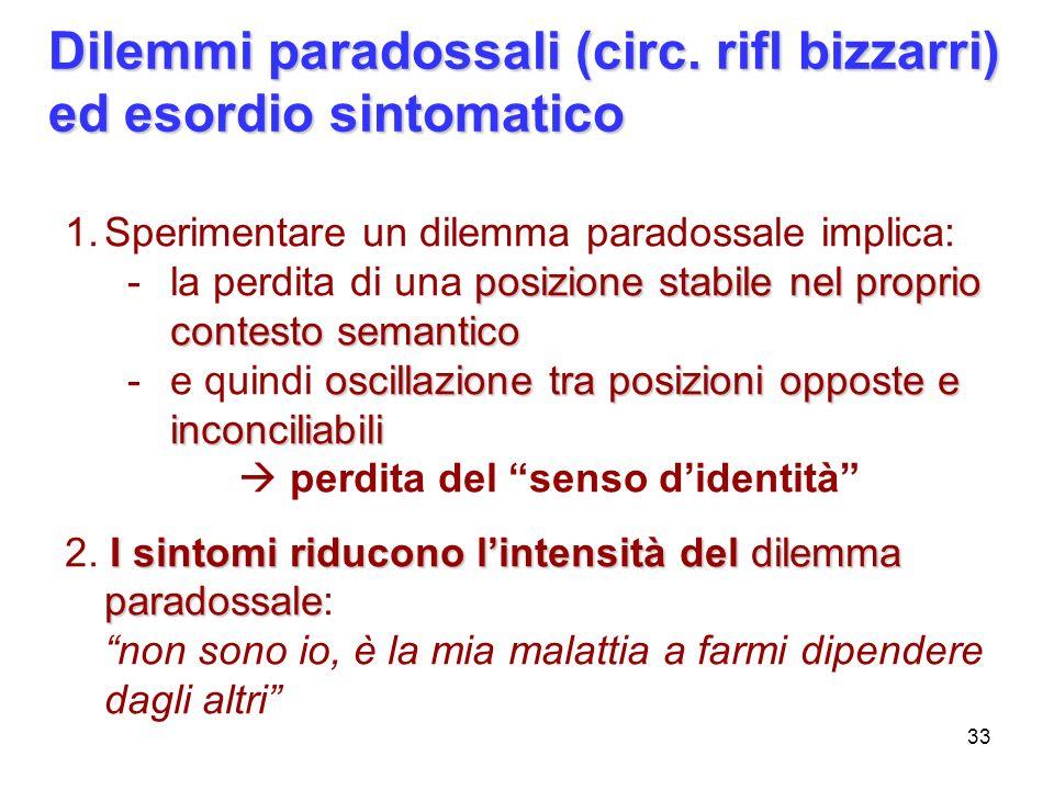 Dilemmi paradossali (circ. rifl bizzarri) ed esordio sintomatico