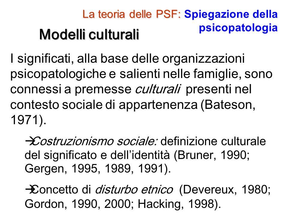 La teoria delle PSF: Spiegazione della psicopatologia