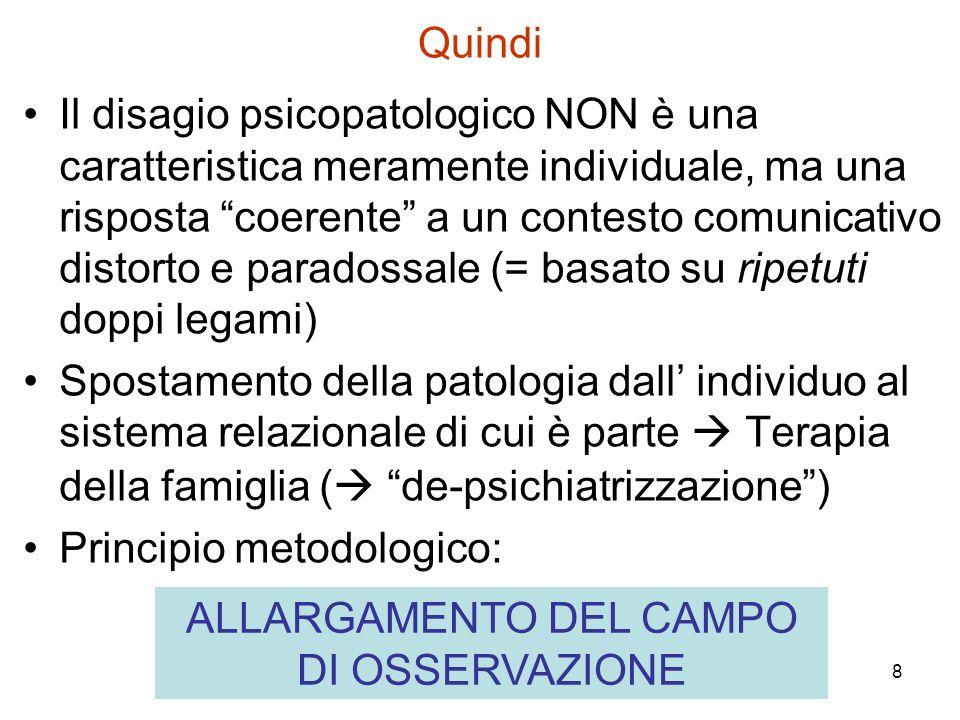 ALLARGAMENTO DEL CAMPO DI OSSERVAZIONE