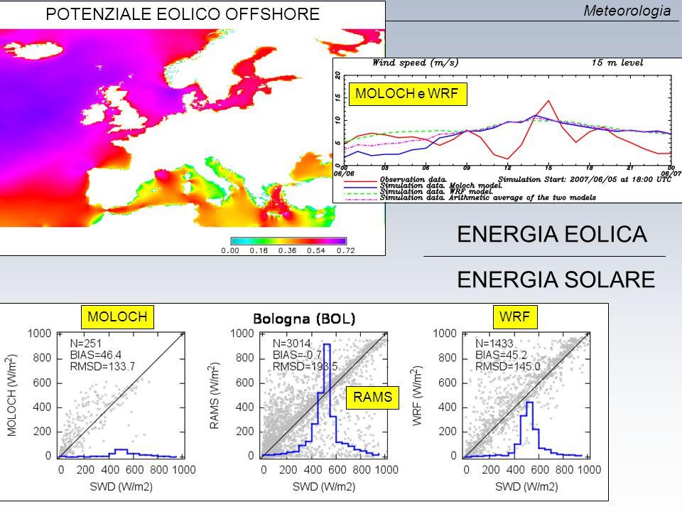 ENERGIA EOLICA ENERGIA SOLARE POTENZIALE EOLICO OFFSHORE Meteorologia