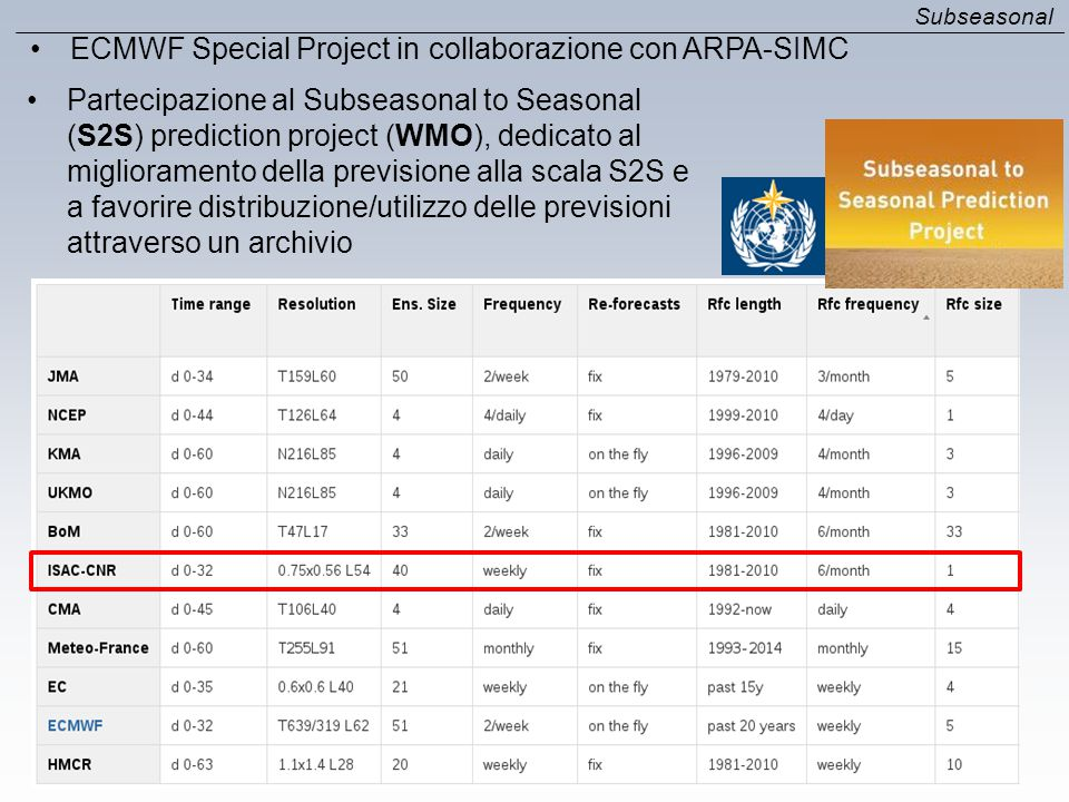 ECMWF Special Project in collaborazione con ARPA-SIMC
