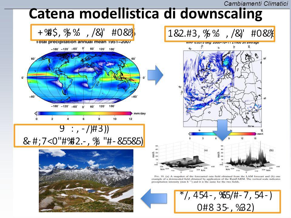Catena modellistica di downscaling