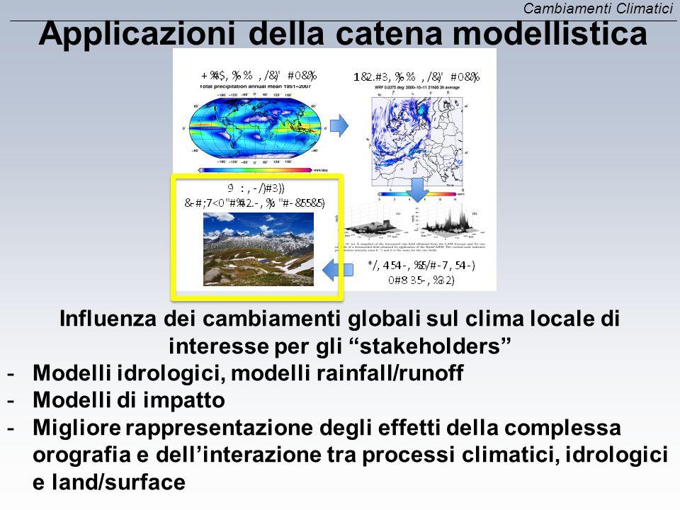 Applicazioni della catena modellistica