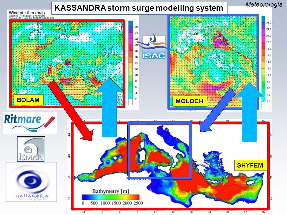 KASSANDRA storm surge modelling system