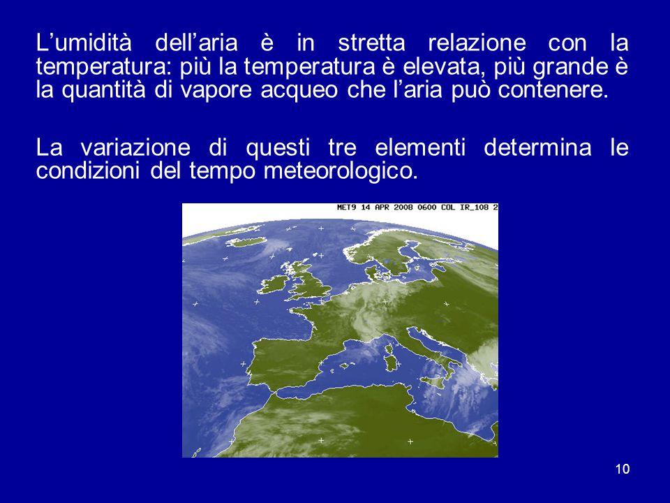 L'umidità dell'aria è in stretta relazione con la temperatura: più la temperatura è elevata, più grande è la quantità di vapore acqueo che l'aria può contenere.