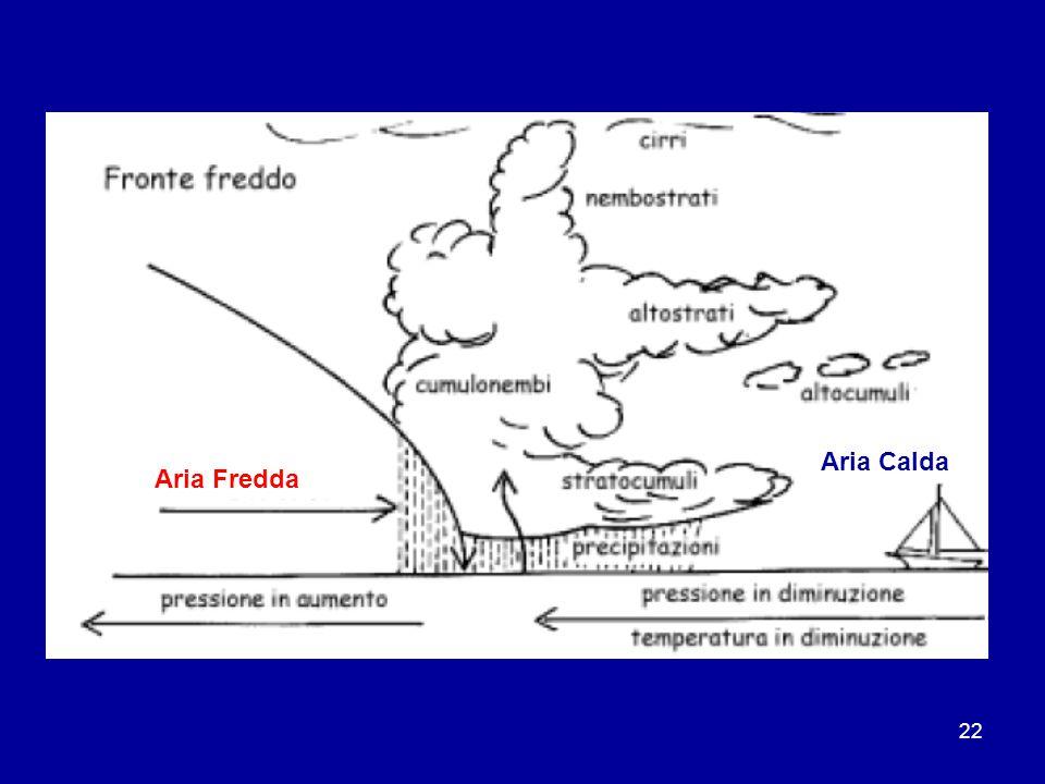 Aria Fredda Aria Calda