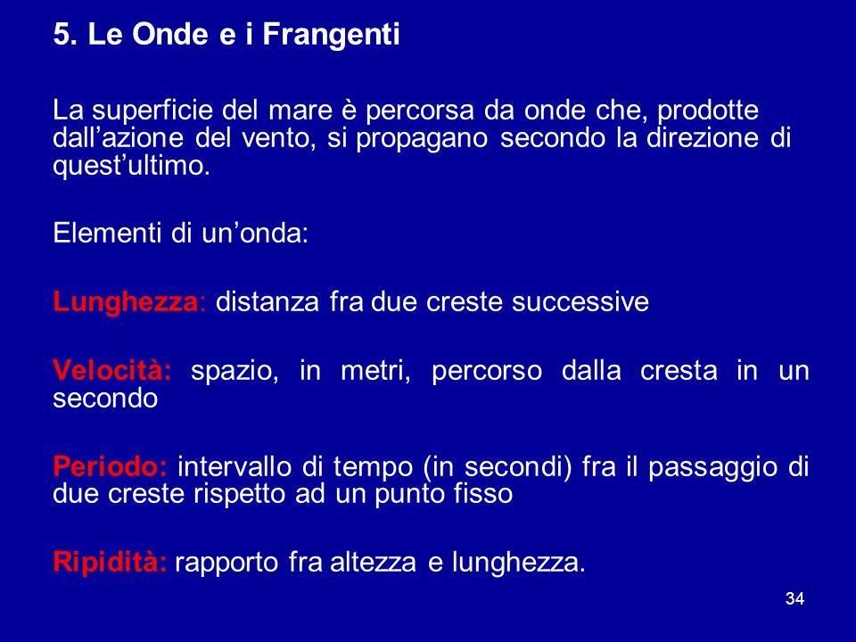5. Le Onde e i Frangenti