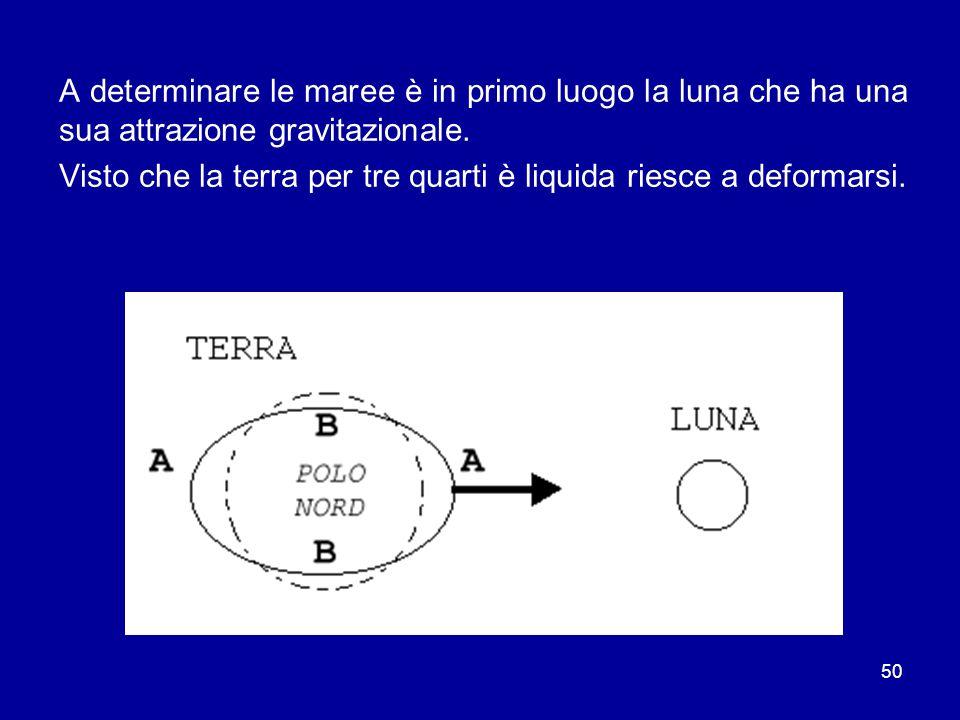 A determinare le maree è in primo luogo la luna che ha una sua attrazione gravitazionale.