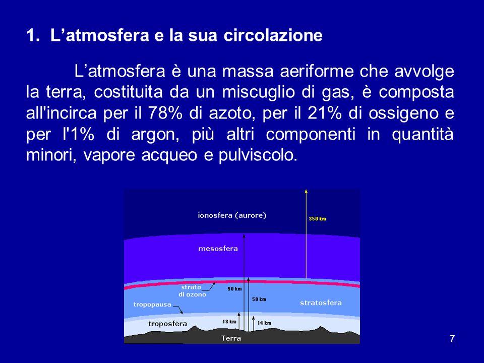 1. L'atmosfera e la sua circolazione