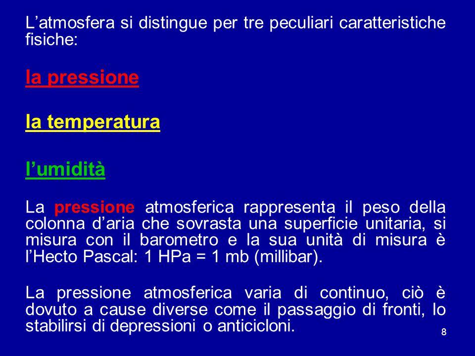 la pressione la temperatura l'umidità