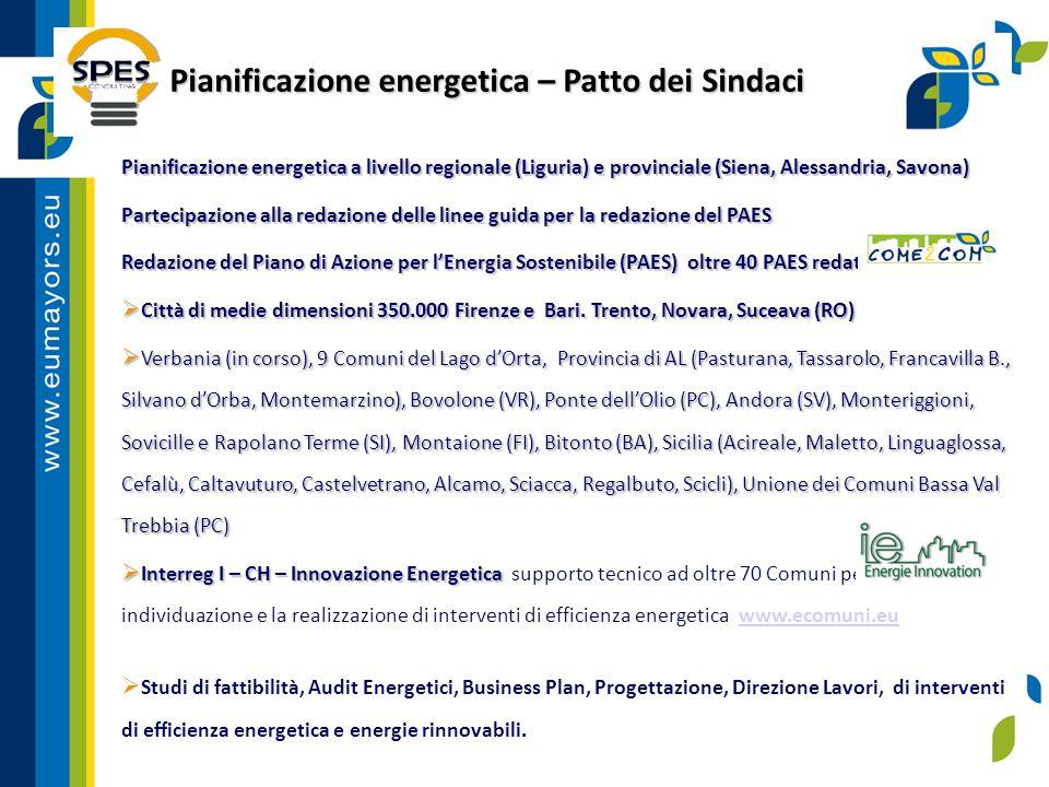 Pianificazione energetica – Patto dei Sindaci