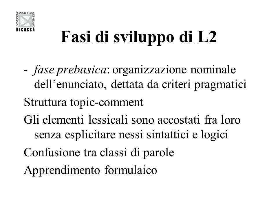 Fasi di sviluppo di L2 fase prebasica: organizzazione nominale dell'enunciato, dettata da criteri pragmatici.