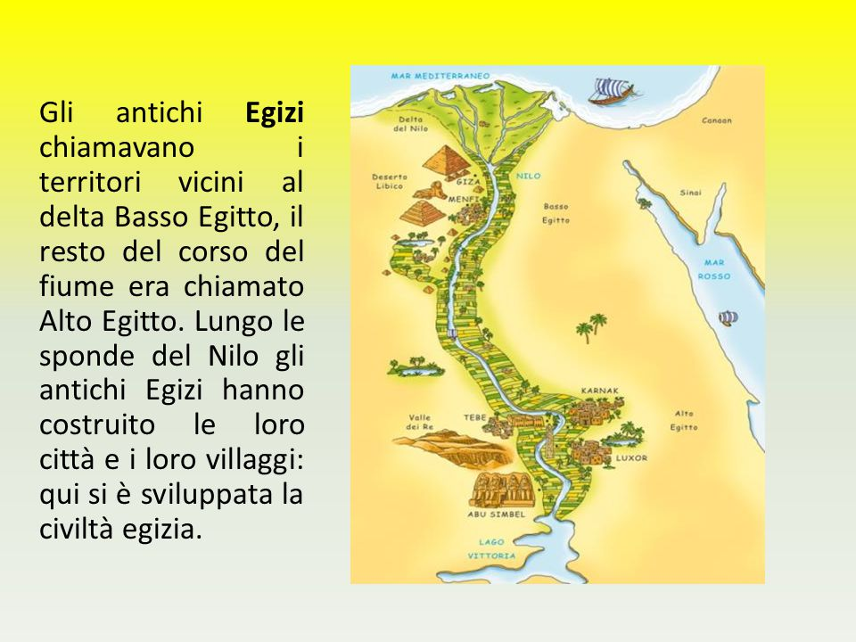 Gli antichi Egizi chiamavano i territori vicini al delta Basso Egitto, il resto del corso del fiume era chiamato Alto Egitto.