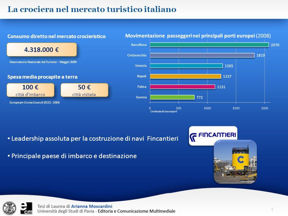 La crociera nel mercato turistico italiano