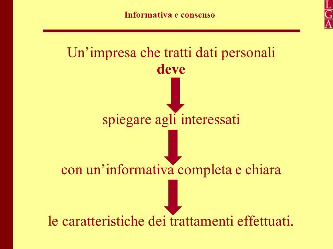 Informativa e consenso