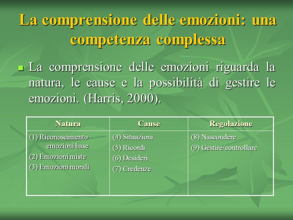 La comprensione delle emozioni: una competenza complessa