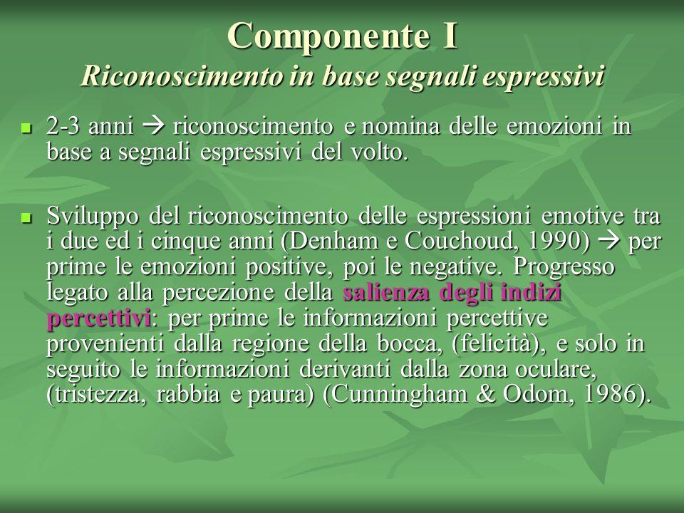 Componente I Riconoscimento in base segnali espressivi