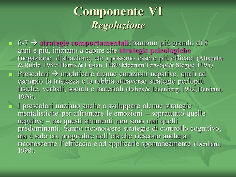 Componente VI Regolazione