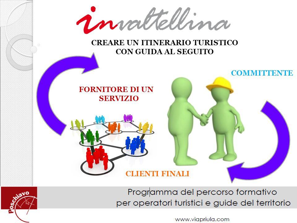 CREARE UN ITINERARIO TURISTICO