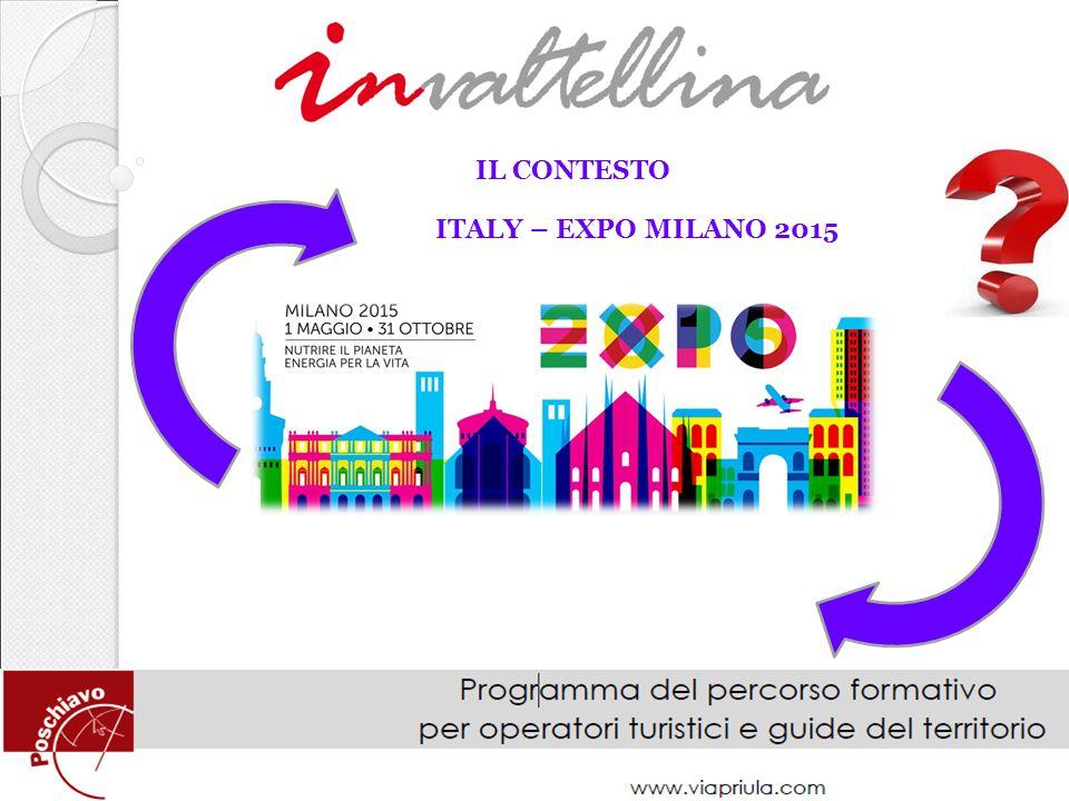 IL CONTESTO ITALY – EXPO MILANO 2015 E voi chi siete