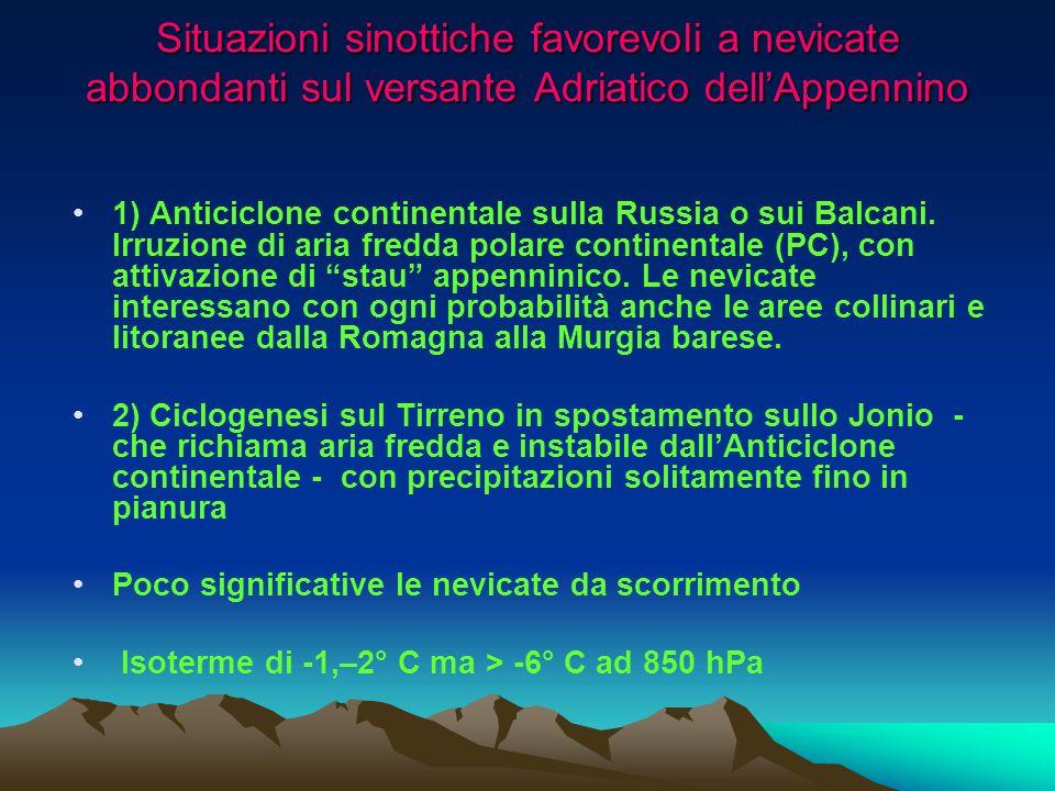 Situazioni sinottiche favorevoli a nevicate abbondanti sul versante Adriatico dell'Appennino