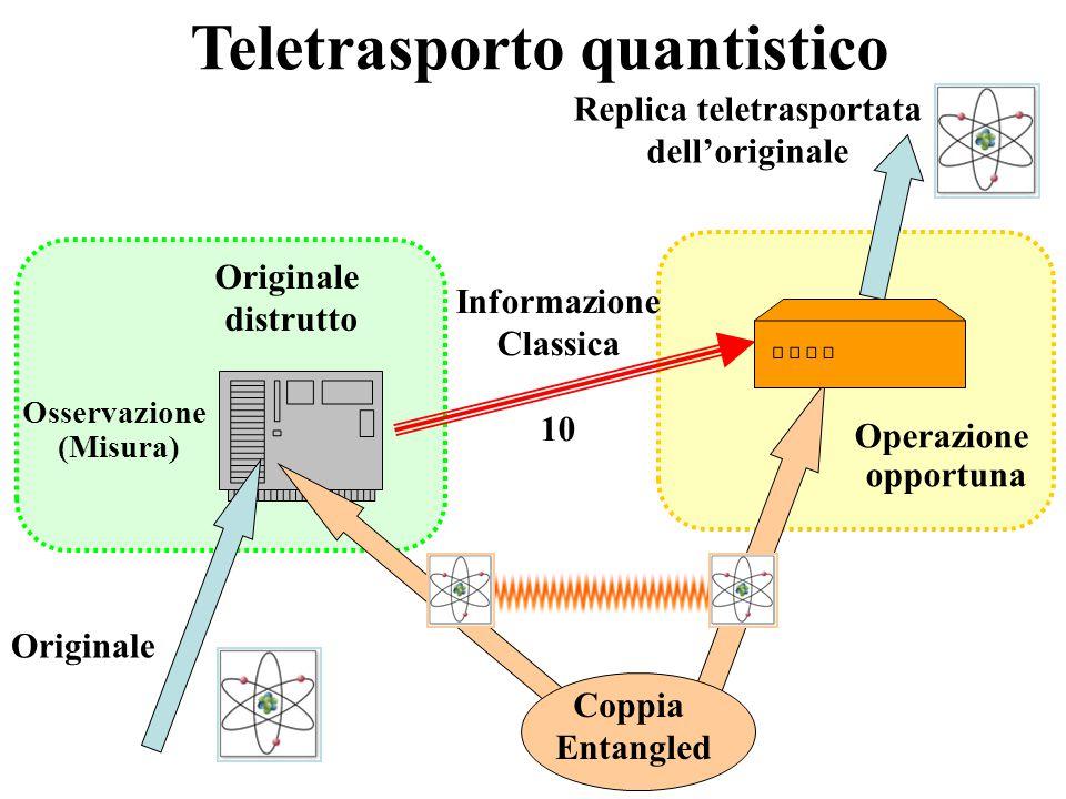 Teletrasporto quantistico Replica teletrasportata
