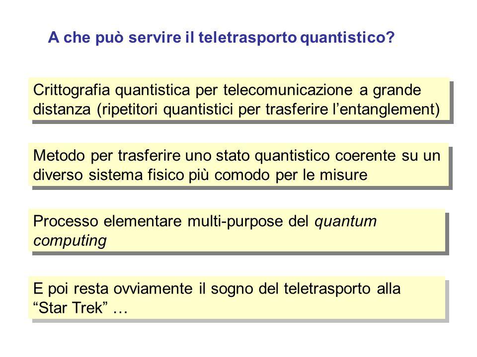 A che può servire il teletrasporto quantistico
