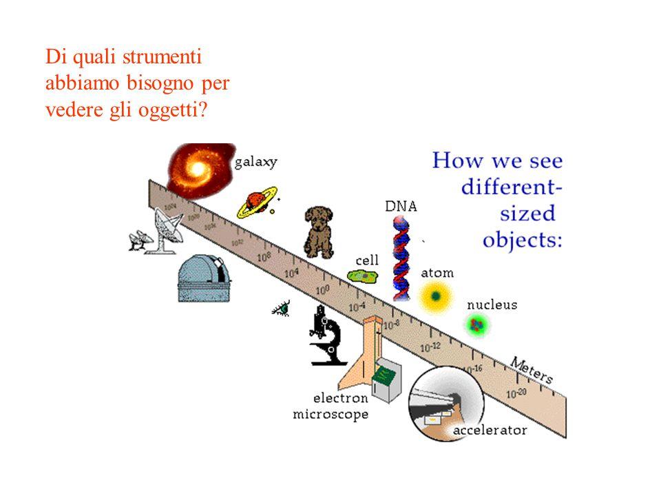 Di quali strumenti abbiamo bisogno per vedere gli oggetti