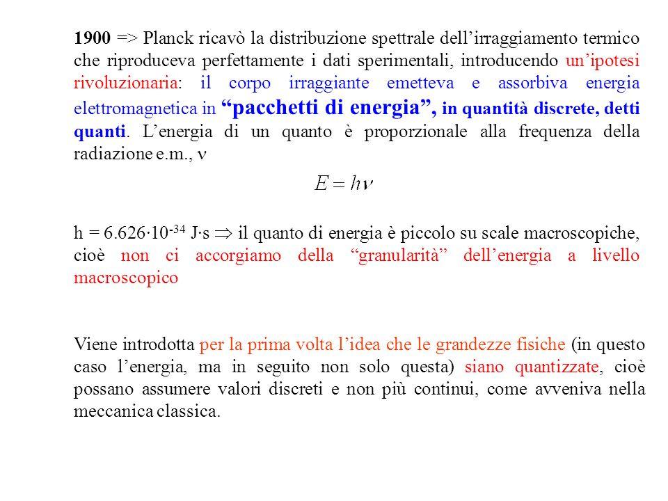 1900 => Planck ricavò la distribuzione spettrale dell'irraggiamento termico che riproduceva perfettamente i dati sperimentali, introducendo un'ipotesi rivoluzionaria: il corpo irraggiante emetteva e assorbiva energia elettromagnetica in pacchetti di energia , in quantità discrete, detti quanti. L'energia di un quanto è proporzionale alla frequenza della radiazione e.m., 