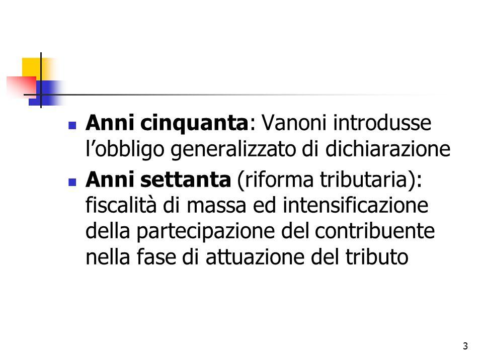 Anni cinquanta: Vanoni introdusse l'obbligo generalizzato di dichiarazione