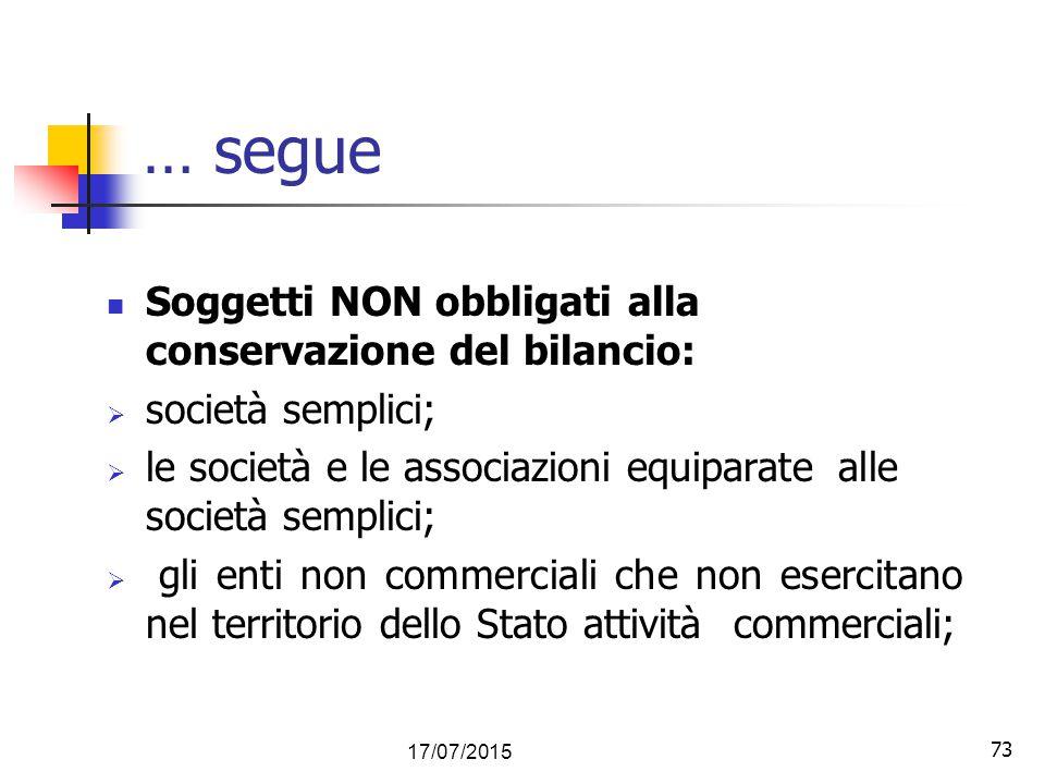 … segue Soggetti NON obbligati alla conservazione del bilancio:
