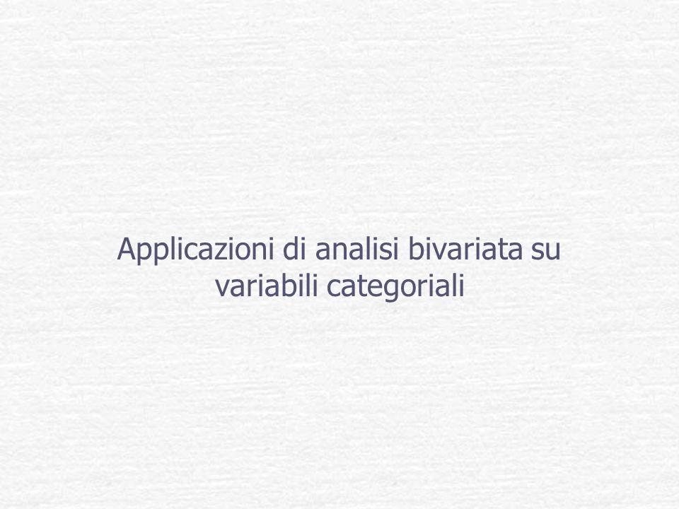 Applicazioni di analisi bivariata su variabili categoriali