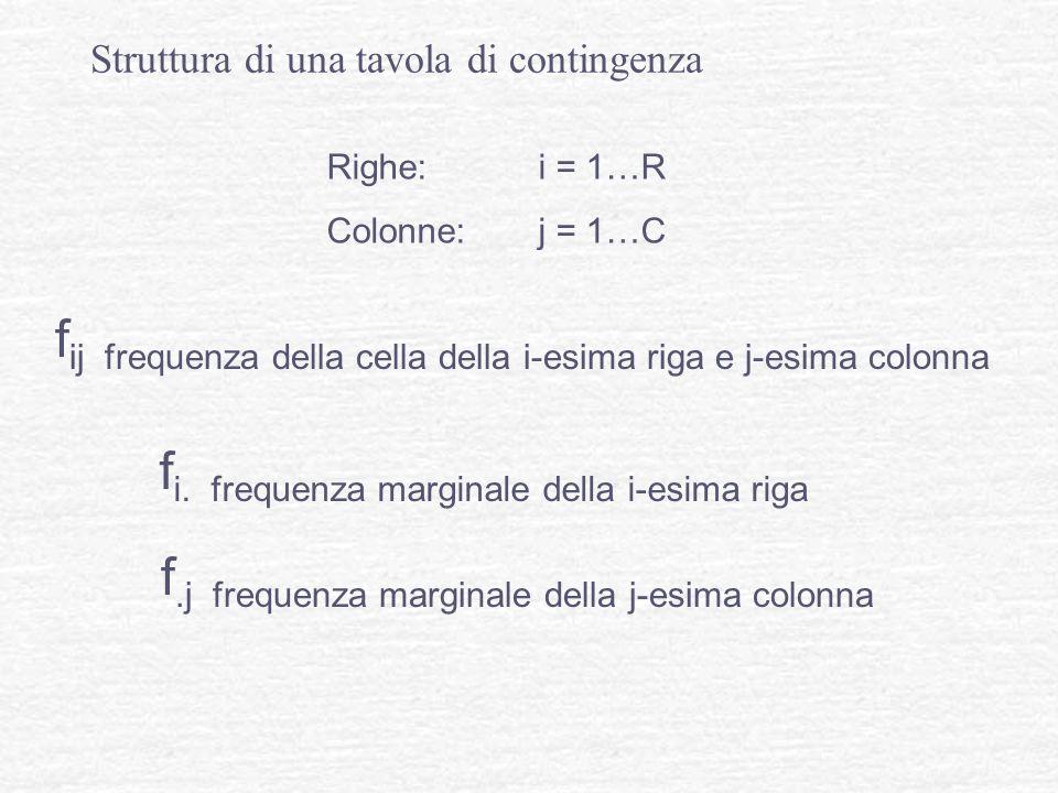 fij frequenza della cella della i-esima riga e j-esima colonna