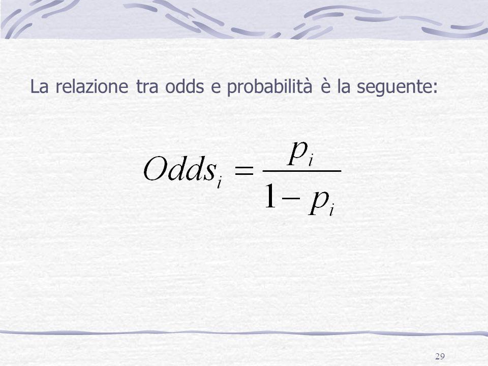 La relazione tra odds e probabilità è la seguente: