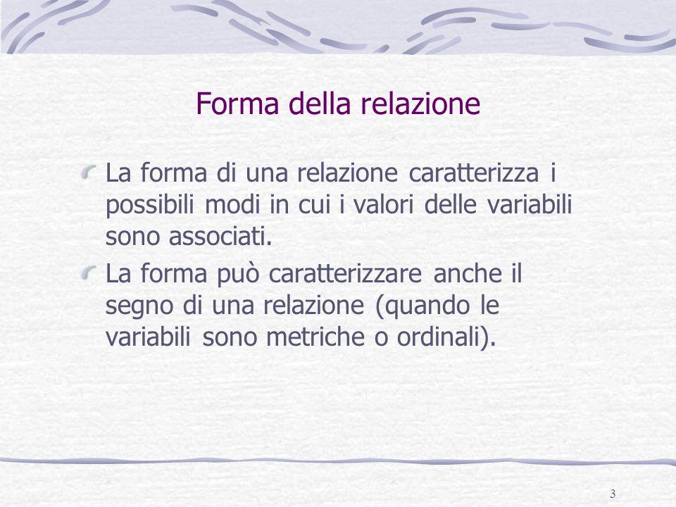 Forma della relazione La forma di una relazione caratterizza i possibili modi in cui i valori delle variabili sono associati.