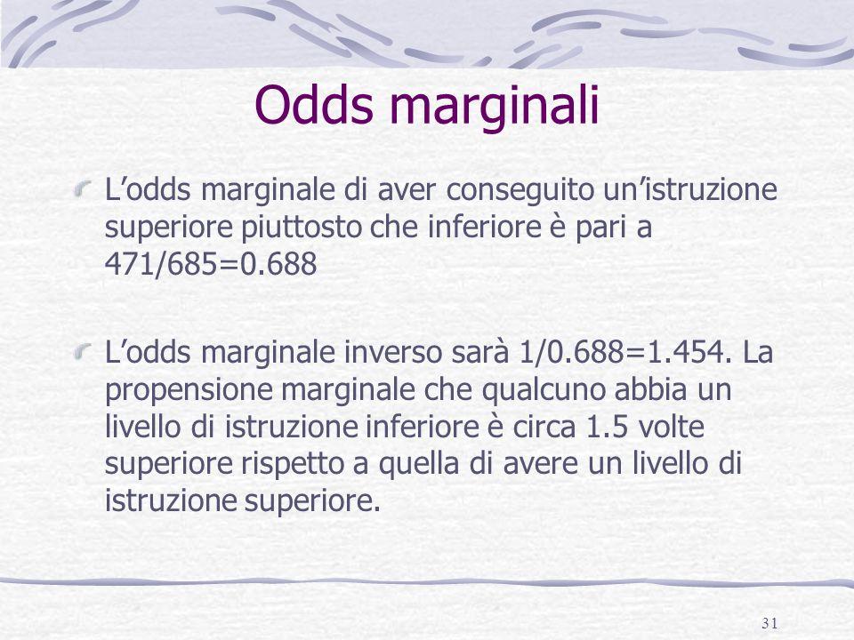 Odds marginali L'odds marginale di aver conseguito un'istruzione superiore piuttosto che inferiore è pari a 471/685=0.688.