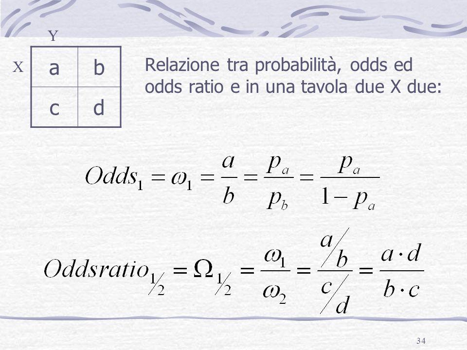 Y a b c d Relazione tra probabilità, odds ed odds ratio e in una tavola due X due: X
