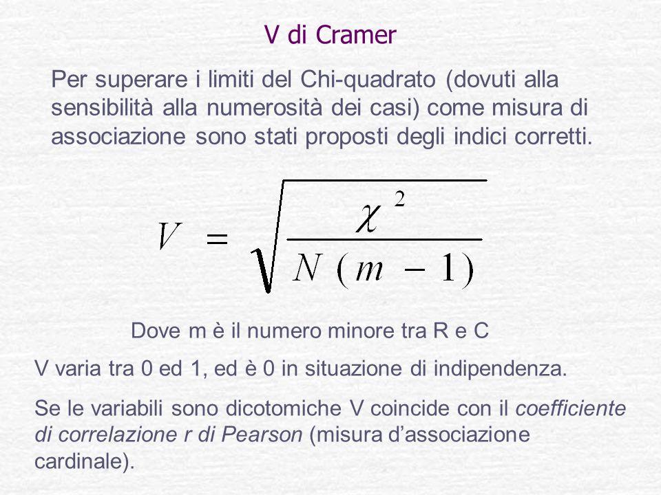 V di Cramer