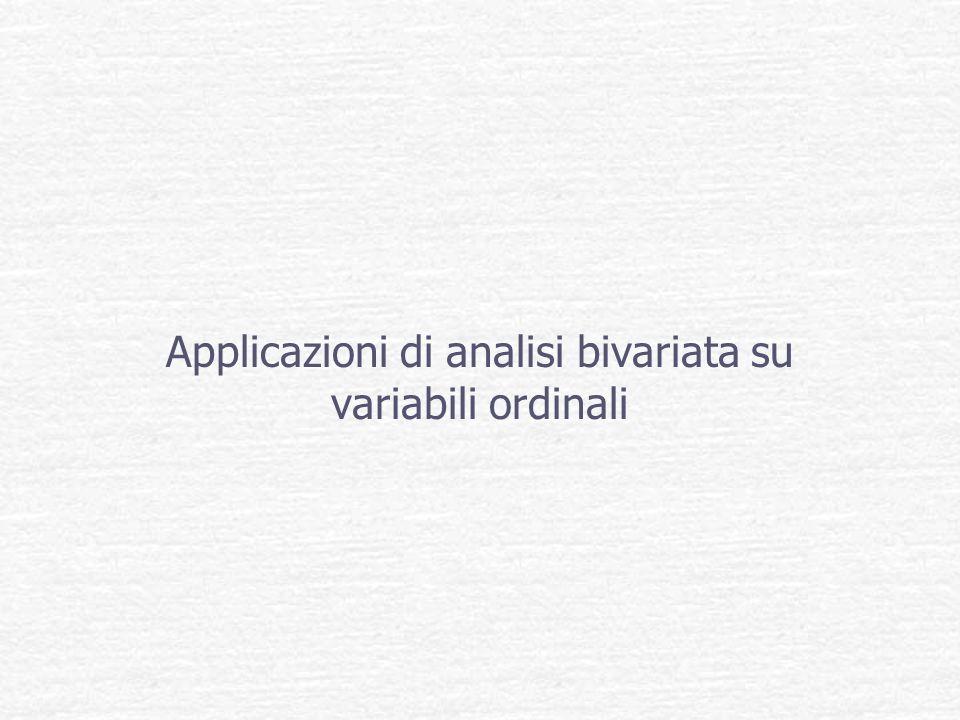 Applicazioni di analisi bivariata su variabili ordinali